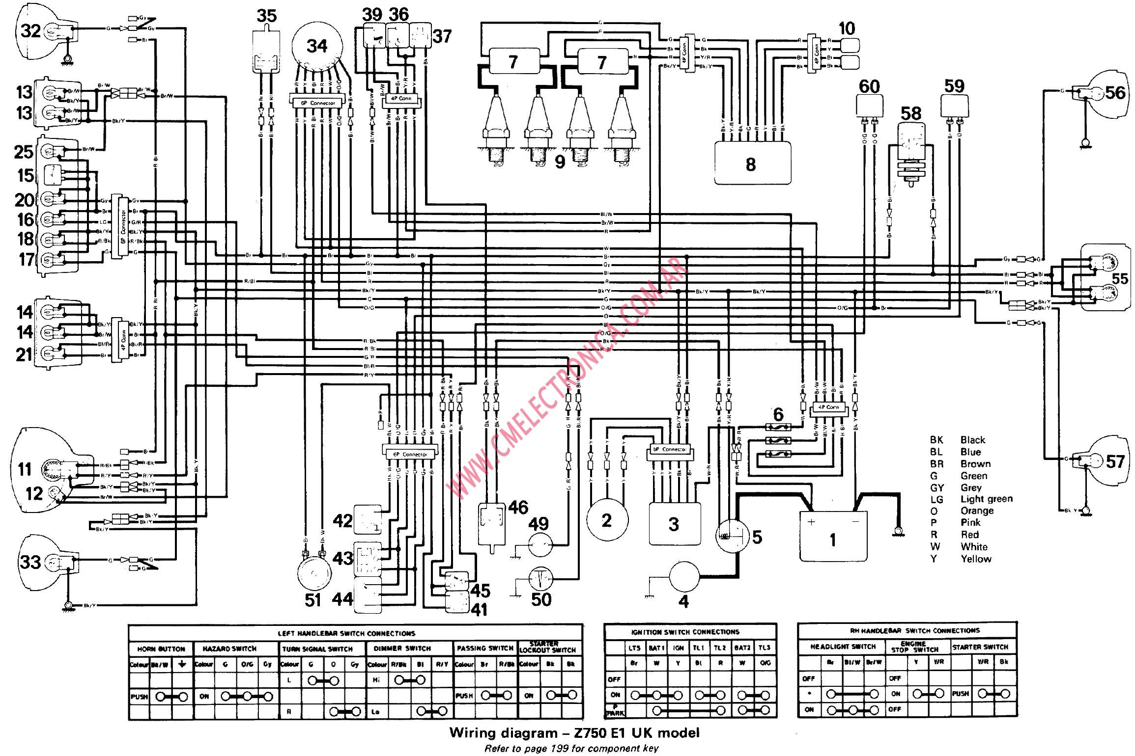 DIAGRAM] 1987 Yfm350ert Wiring Diagram FULL Version HD Quality Wiring  Diagram - PDFBOOKS-VALE.JIMMY2K.ITpdfbooks-vale.jimmy2k.it